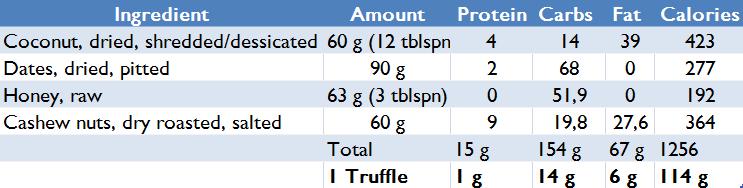 High Calorie Snack Oriental Truffles Macros