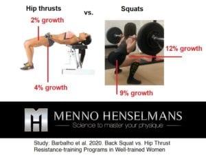 hip thrusts vs squats study