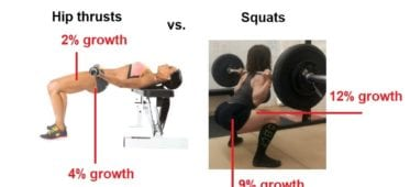 hip thrusts vs squats study