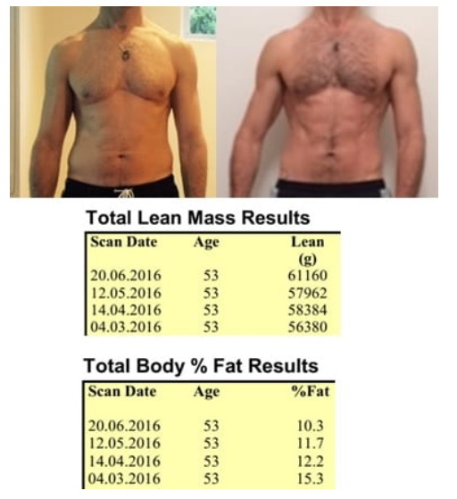 James body recomposition gains over age 50